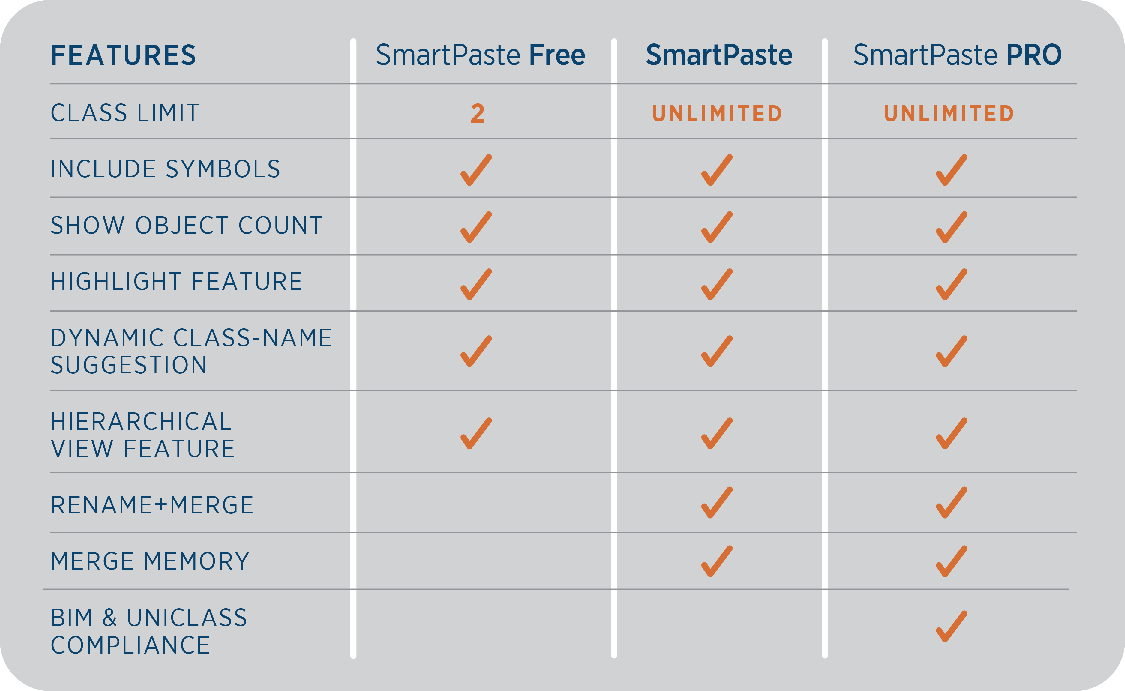 Download Smartpaste Smartpaste And Intuitive Tools